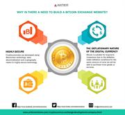 Build Your Own Bitcoin Exchange Website With Customized Solution