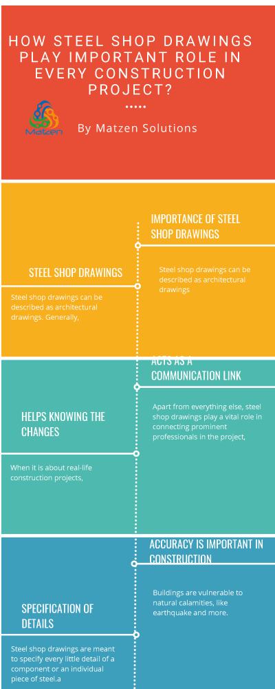 STEEL SHOP DRAWINGS |authorSTREAM