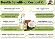 HEALTH BENEFITS OF COCONUT OIL - Smart Living by Lake