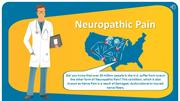 Forms Of Neuropathic Pain
