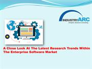 Enterprise Software Market
