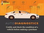 car pre-purchase inspection in Gold Coast