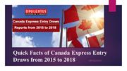 Express Draw 105th, Canada Express Entry Program - Opulentus