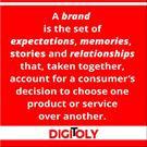 Marketing Quotes for Digital Marketing Professionals