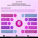 The Blockchain Glossary Some Common Terms You Should Know