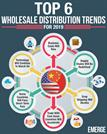 Top 6 Wholesale Distribution Trends for 2019