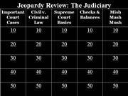 Jeopardy Review Judiciary