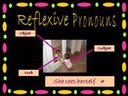Reflexive Pronouns MAde easy for childre