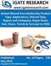 Global Wound Care Market (by Product Type, Applications, Wound Type, R