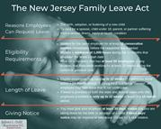 The New Jersey Family Leave Act