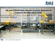 Rig and Oilfield Mats Market To Register a CAGR 4.6% During 2018-2028
