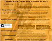 Types of Workers' Compensation Benefits in New Jersey