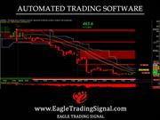 Best Intraday Trading Buy Sell Signal Software For Nifty Nse Mcx