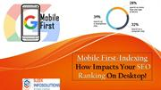 Mobile First-Indexing-How Impacts Your SEO Ranking On Desktop-No