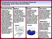 Collaborative Learning in the Graduate C