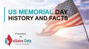 USA Memorial Day History & Facts