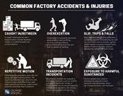 Common Factory Accidents