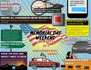 Stay Safe While Driving this Memorial Day Weekend with These Tips