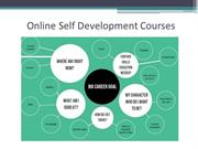Online Self Development Courses