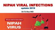 NIPAH VIRAL INFECTIONS update 2019