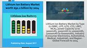 Lithium ion Battery Market2019