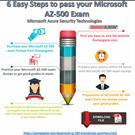Up-to date Microsoft AZ-500 Exam Questions To Pass the Exam in One Go!