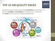 Top 10 Air Quality Issues  | Air Quality Testing Oakville