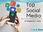 What Are The Top Social Media Platforms In Singapore And Their Stats
