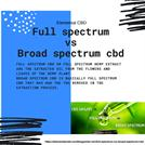 Full spectrum vs broad spectrum cbd | Elemental CBD