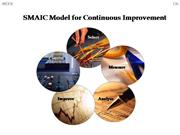 continuous improvement - model