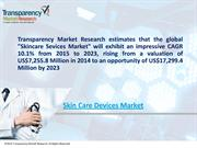Skin Care Devices Market