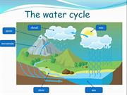 4. The water cycle