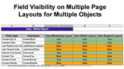 Field Visibility on Multiple Page Layouts for Multiple Objects