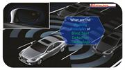 What are the Working Principles of Blind Spot Detection Technology