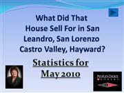 What did that sell for iin San Leandro Castro Vall