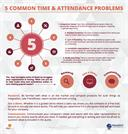 5 Common Time and Attendance Problems_AdvaPay