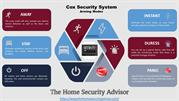 Cox Security System Arming Modes