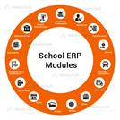 School ERP Software | School Management System | MasterSoft