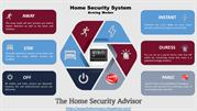 The Best Home Security Systems- Arming Modes