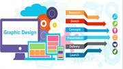 Visual Design Services