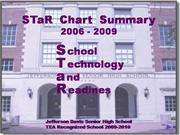 STaR Chart -Davis High School