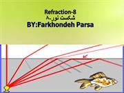 Refraction-8