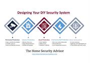 Designing the Best DIY Home Security System