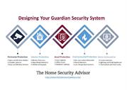 Tips for Designing Your Guardian Home Security System
