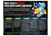 Ways To Get A No Credit Check Installment Loan Online