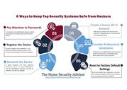 Protecting the Best Home Alarm Systems from Hackers