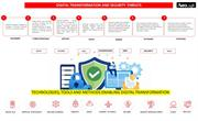 Digital Transformation and Security Threats