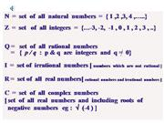 Extension of Number systems