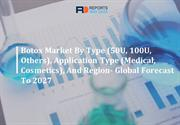 Botox Market by Reports And Data