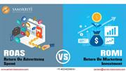 ROAS vs. ROMI: And Which Is Better for Your Online Marketing Strategy
